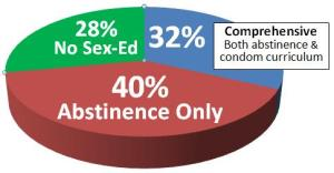 http://genderbodyandmind.weebly.com/uploads/1/6/6/5/16659556/4118570_orig.jpg