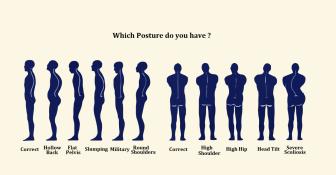 posture chart-final-Copy